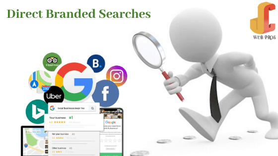 Direct Branded Searches