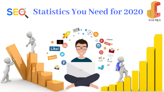 SEO Statistics You Need for 2020